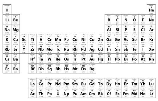 download periodic table as ai 11 mb - Periodic Table Of Elements Vector Free